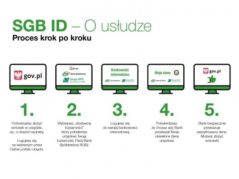 SGB-ID_800